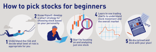 5 investeringstips