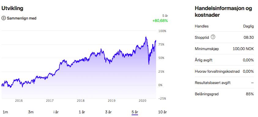 Nordnet Indeksfond Finland