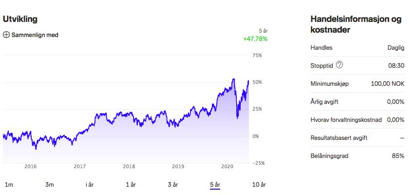 Nordnet Indeksfond Sverige