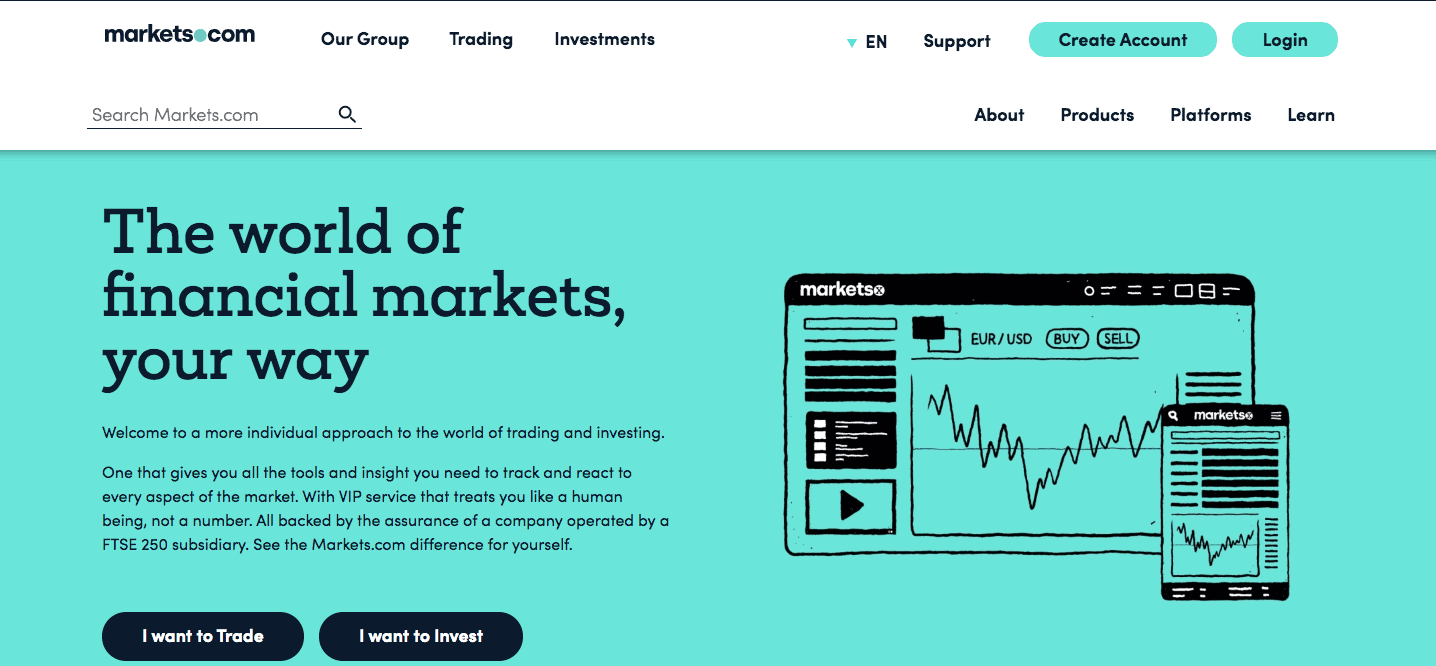 Startside Markets.com