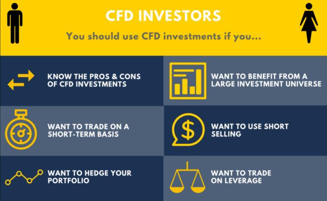 CFD investor fordeler