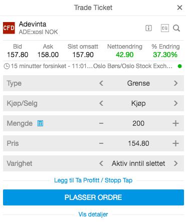 Adevinta kjøp SaxoTraderGo