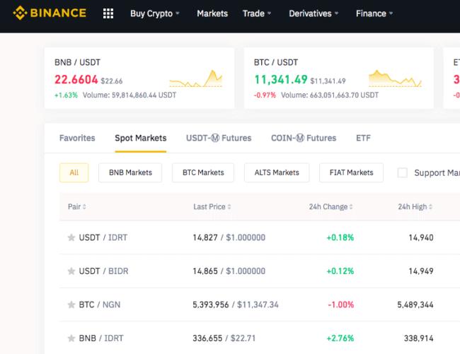 Binance market