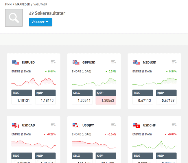 valuta trading etoro