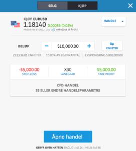 valuta handel etoro