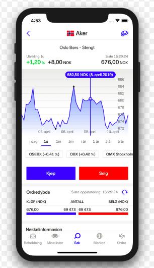 nordnet trading app