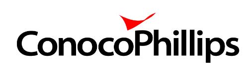 conocophillips aksjer