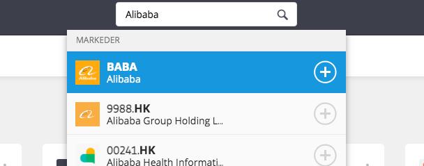 alibaba aksje