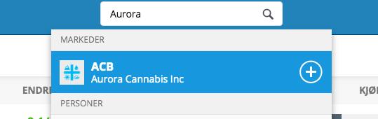 aurora cannabis aksjer